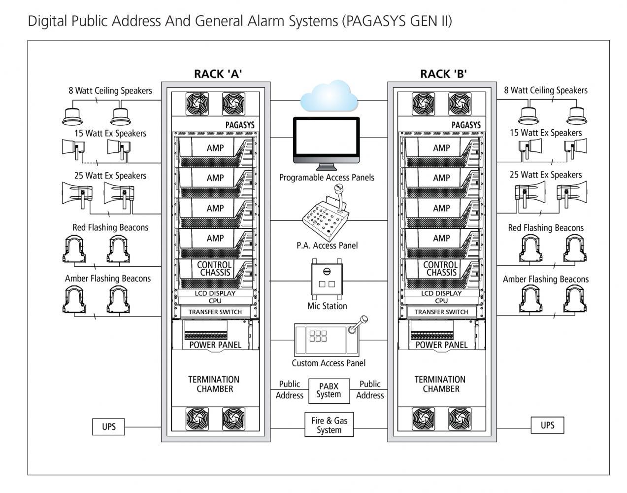 DIAGRAM] Wiring General Diagram Signal Hs1f5a FULL Version HD Quality Signal  Hs1f5a - HRDIAGRAMSTARS.DJAMANO.FRDjamano