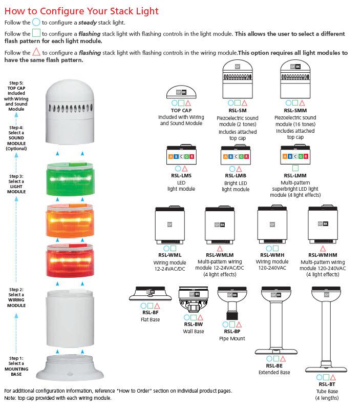 wiring 240v bas rsl radiant stack light federal signal  rsl radiant stack light federal signal